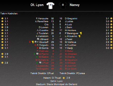 Fransa ligue 1 in 25 haftasında lyon deplasmanda lille ile karşı
