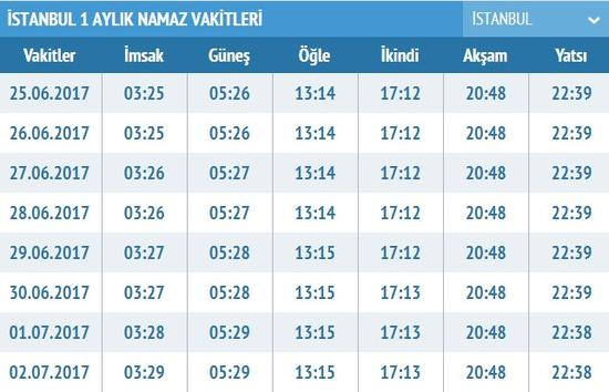 Sabah Namazi Istanbul Sabah Namazi Saat Kacta