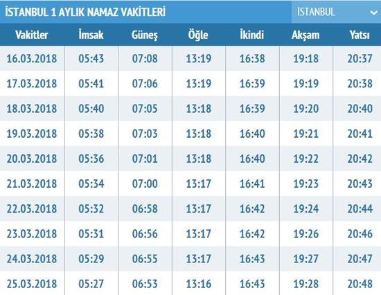 20 Mart Ezan Vakitleri Aksam Ezani Kacta Okunuyor Istanbul