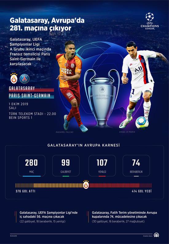 Galatasaray Paris Saint Germain Muhtemel 11 Ler Maci Saat Kacta Hangi Kanalda