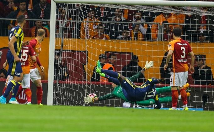 GollerCepte'de en çok Josef De Souza'nın golü izlendi