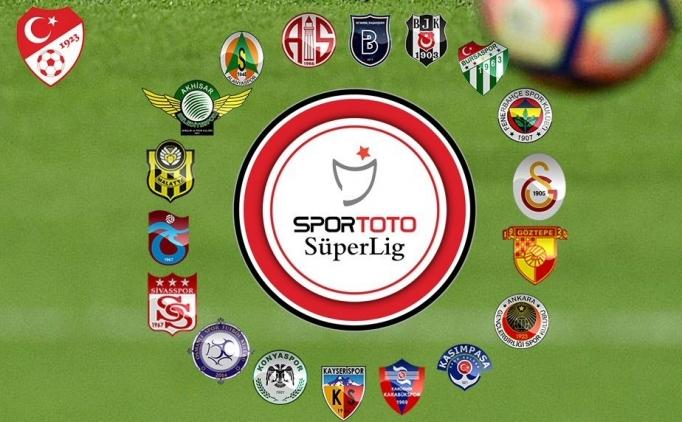 İşte son Puan durumu, Spor Toto Süper Lig Puan durumu, maç sonuçları, 22. hafta fikstürü