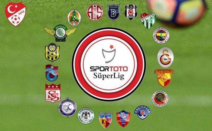 Puan durumu, Süper Lig son puan durumu, 22. hafta fikstürü