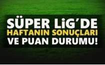 23.Hafta Süper Lig Puan durumu, Süper Lig'de 24. hafta fikstürü