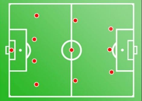 Схема в футболе - Тактика в