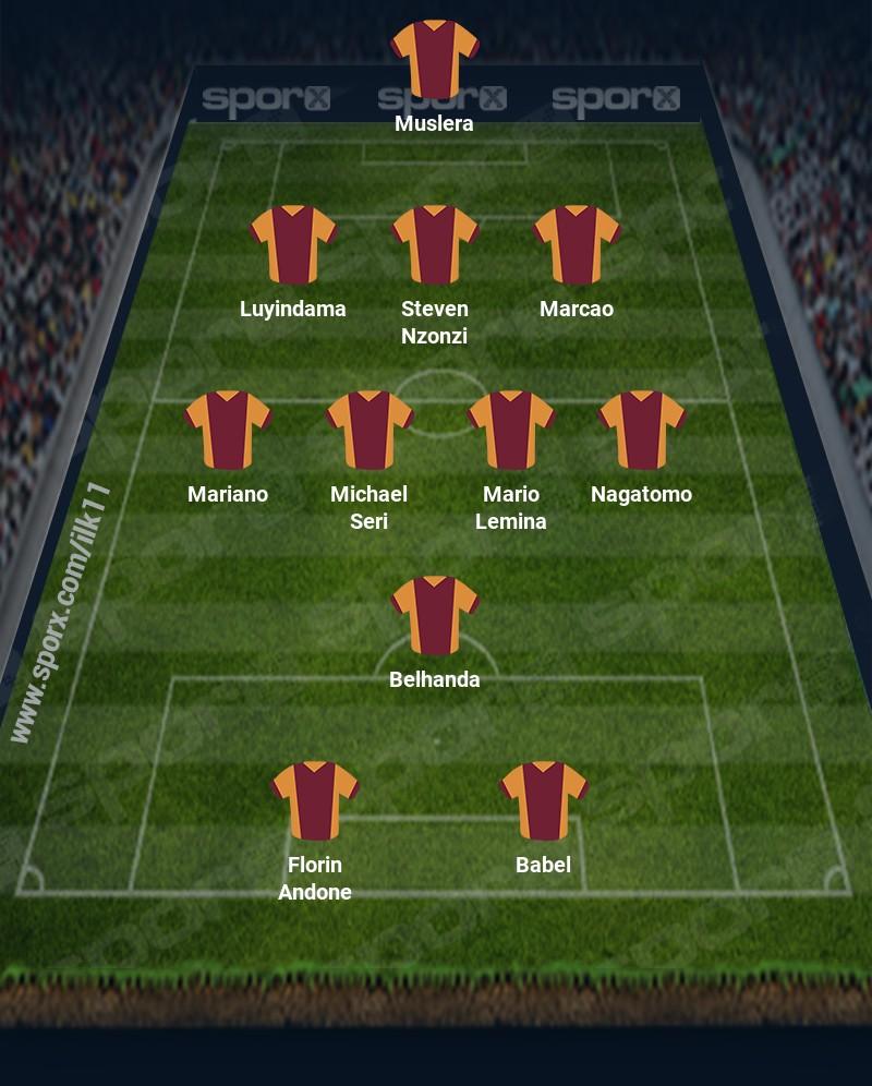 Real Madrid Kadrosu Sporx Ilk11