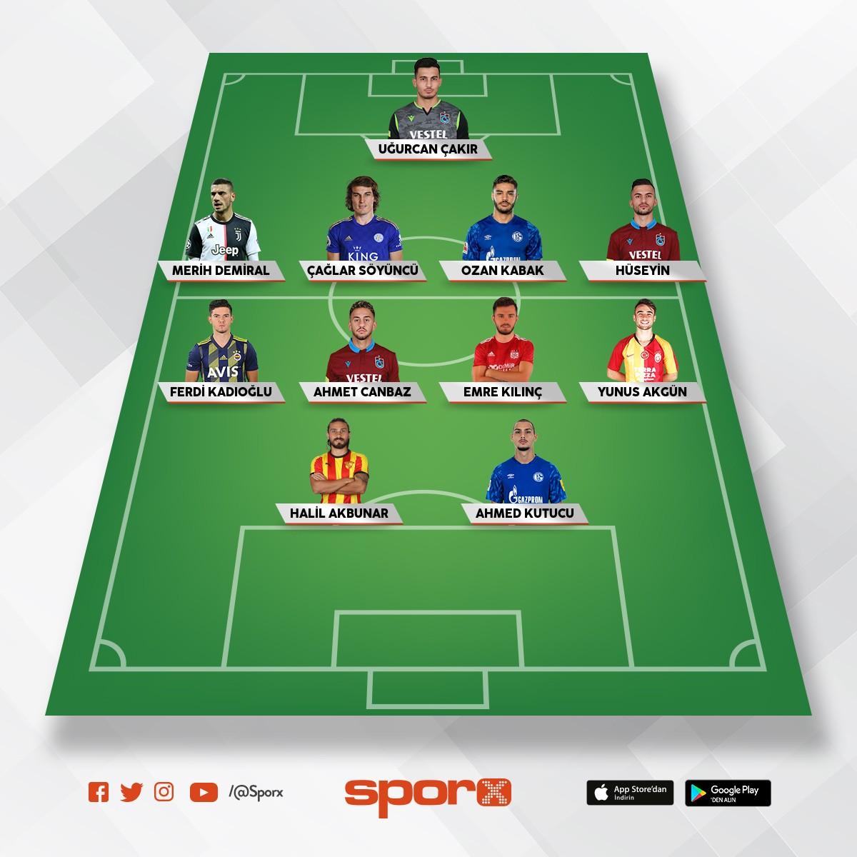 Euro 2028 11 Sporx İlk11