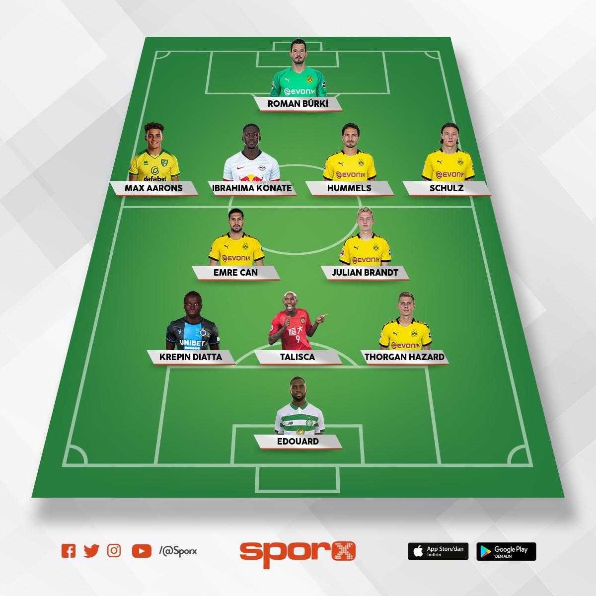 Borussia dortmund 2020-2021 Sporx İlk11