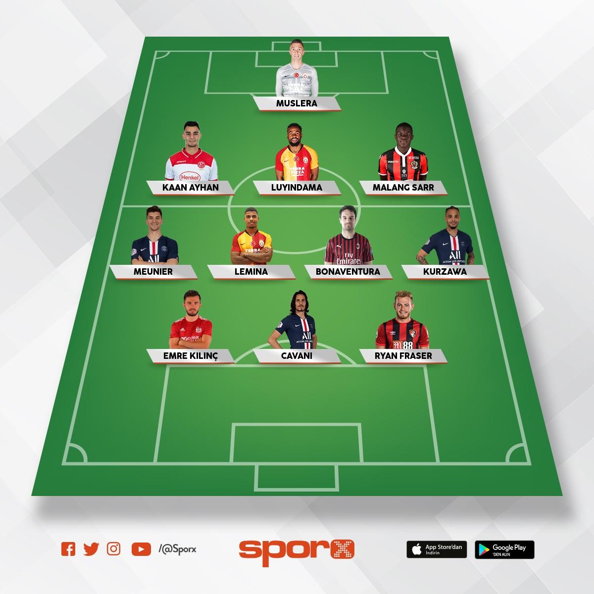 Besiktas Galatasaray 2021