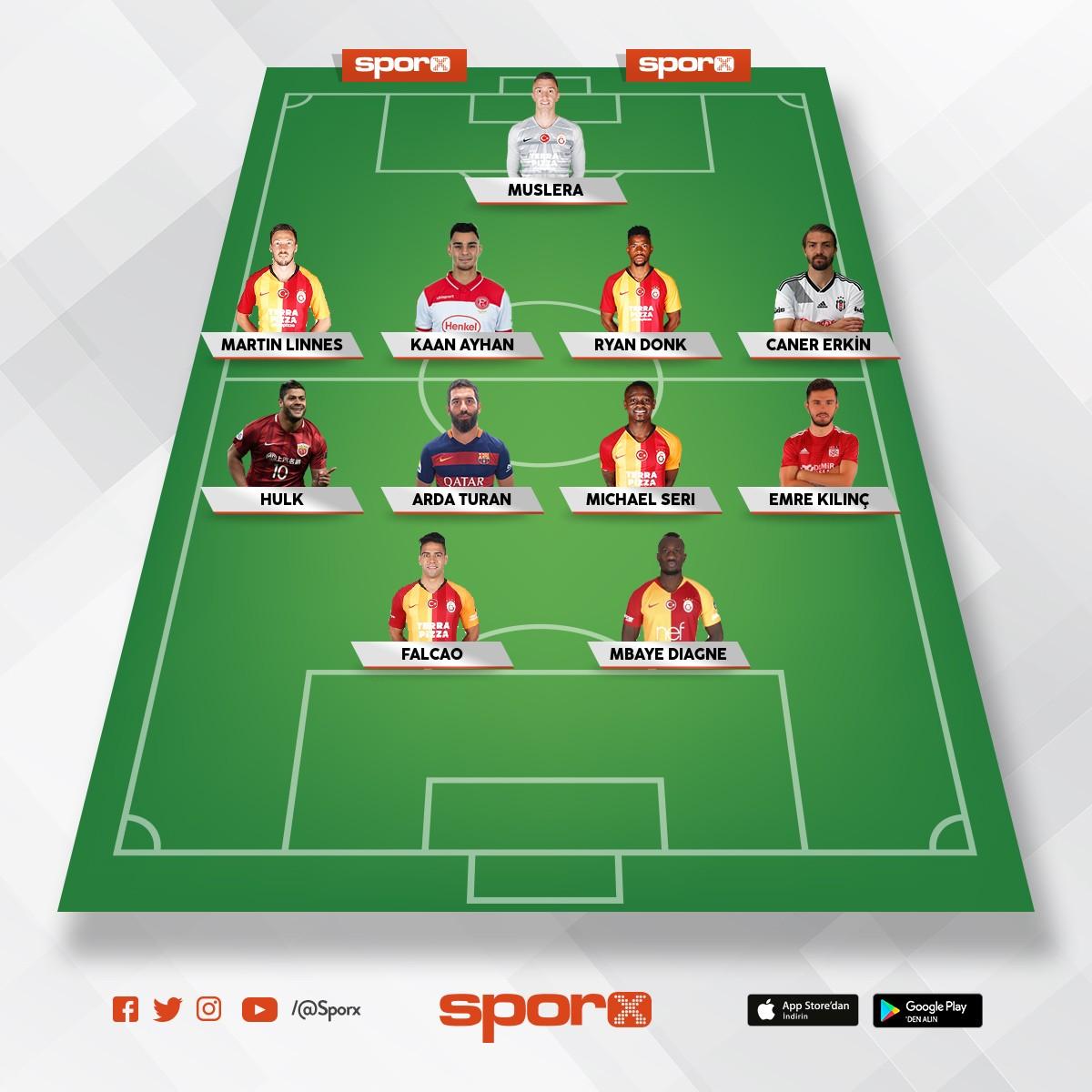 Ben gelecek sezon boyle istiyorum Galatasaray esecek