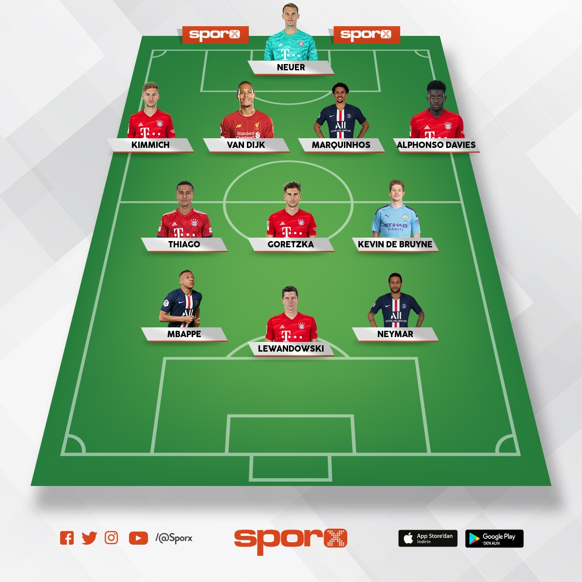 Uefa Team Of The Year 2021