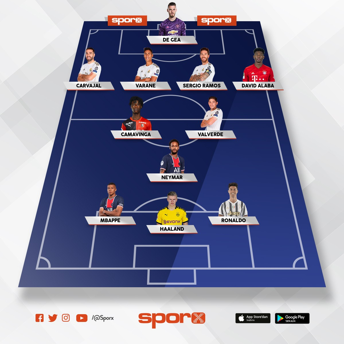 Real Madrid 2021 Sezonu 2 Devre Kadrosu Sporx Ilk11
