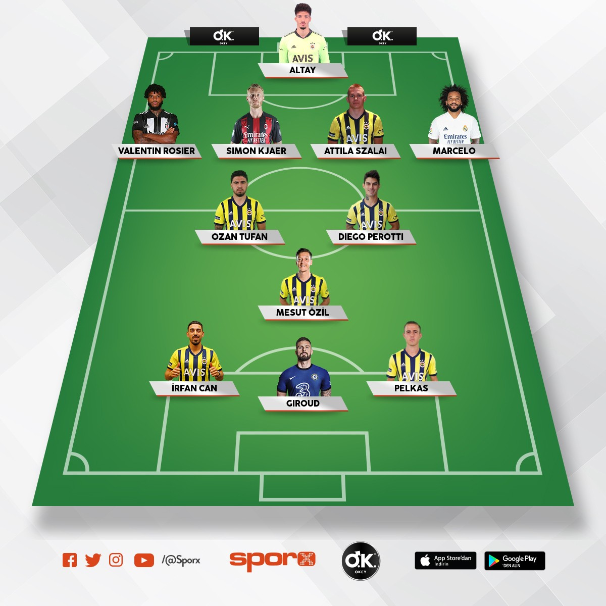 Hayalimdeki Fenerbahçe Kadrosu