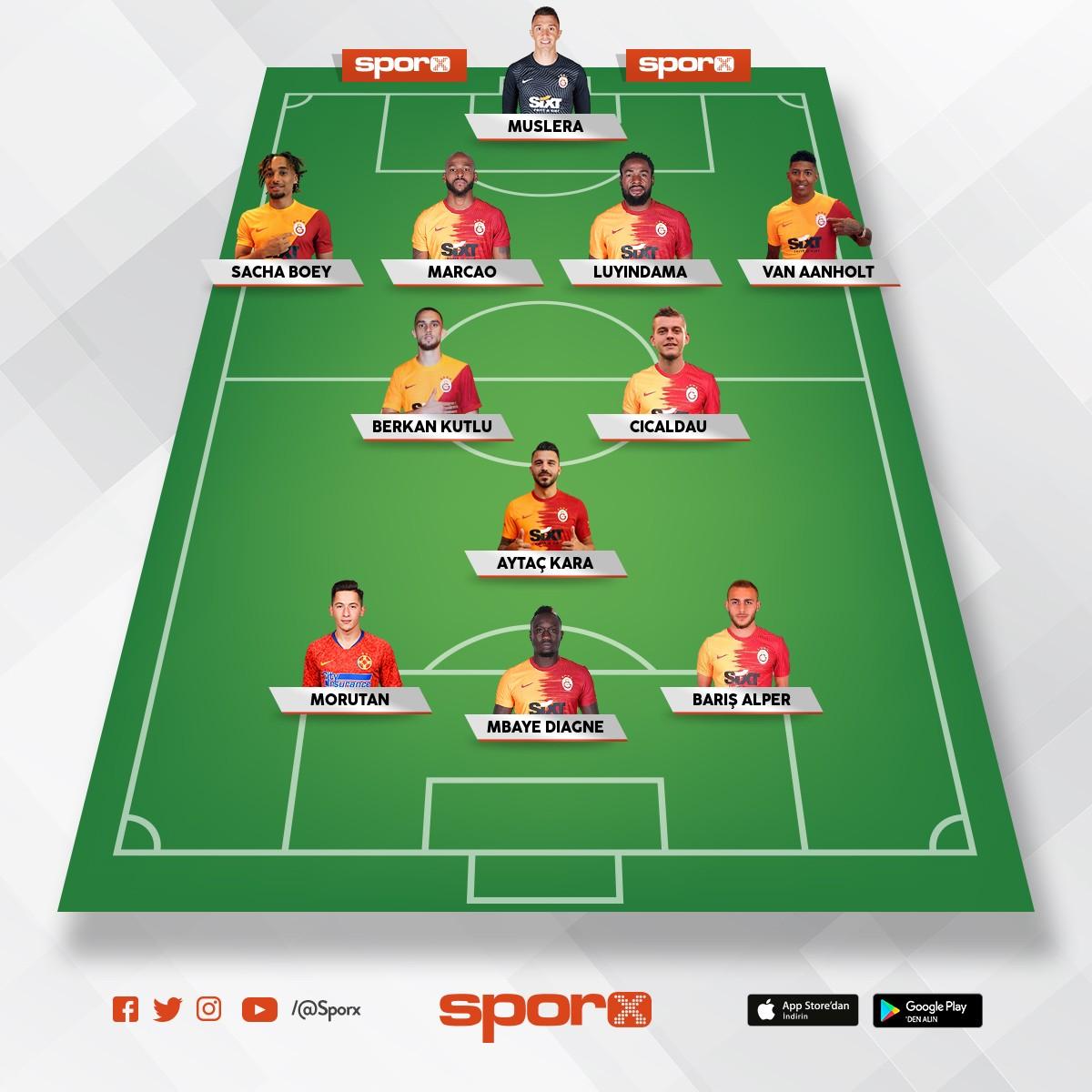Galatasaray tahmini kadro